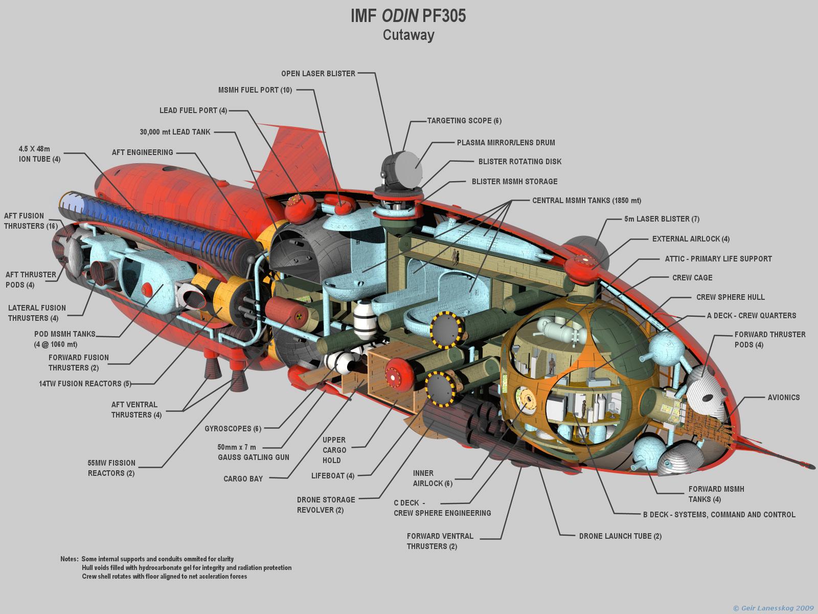 Odin Cutaway Annotated Veyron W16 Engine Diagram Odincutawayannotated